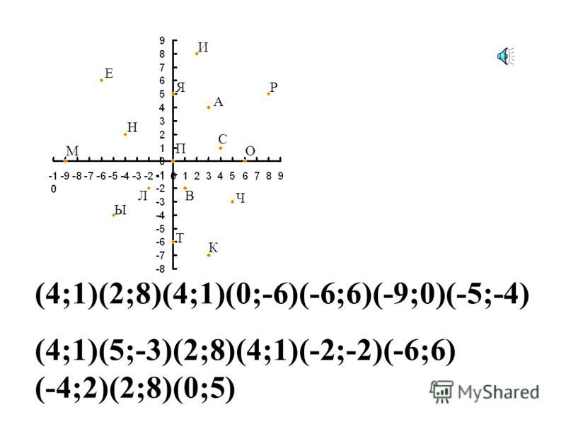 Вместо данных координат подставьте соответствующие им буквы и получите название следующего раунда.