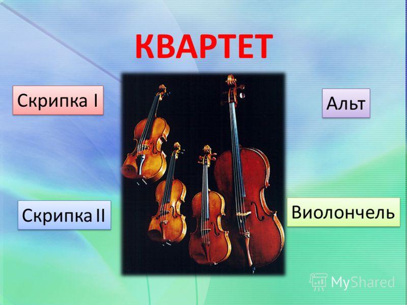 Скрипка I Альт Виолончель Скрипка II КВАРТЕТ