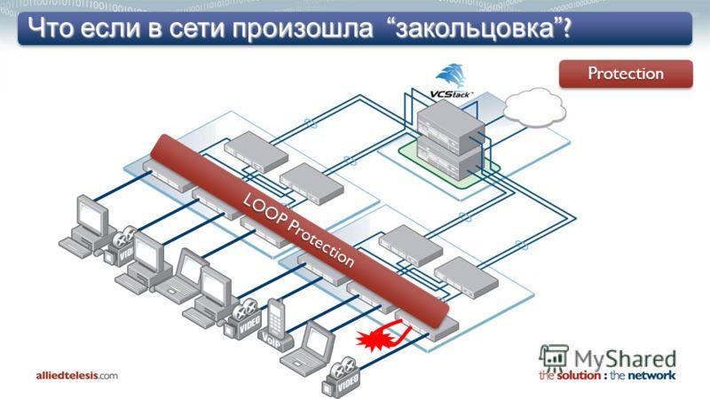 Что если в сети произошла закольцовка ? ProtectionProtection LOOP Protection