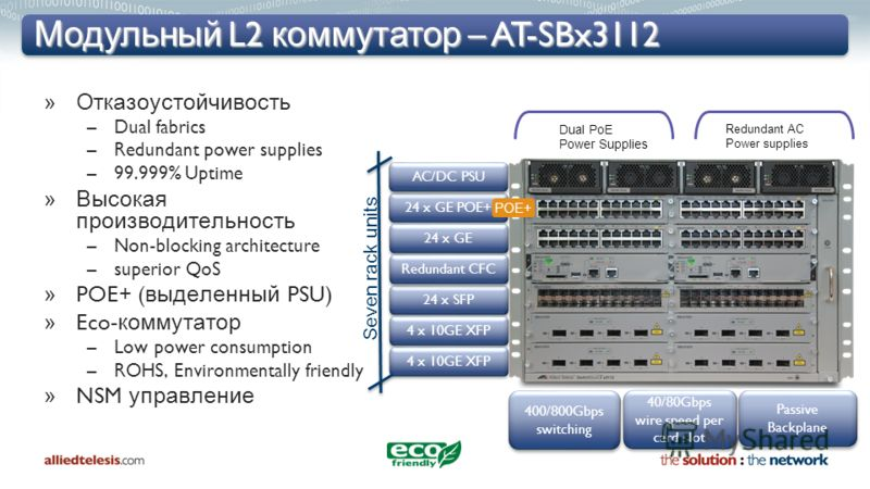 Модульный L2 коммутатор – AT-SBx3112 »Отказоустойчивость –Dual fabrics –Redundant power supplies –99.999% Uptime »Высокая производительность –Non-blocking architecture –superior QoS » POE+ ( выделенный PSU) » Eco- коммутатор –Low power consumption –R