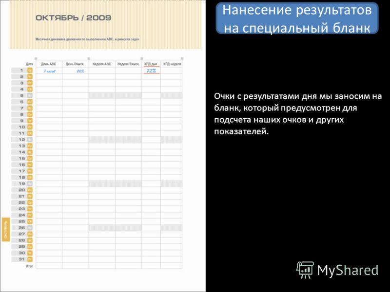 Нанесение результатов на специальный бланк Очки с результатами дня мы заносим на бланк, который предусмотрен для подсчета наших очков и других показателей.