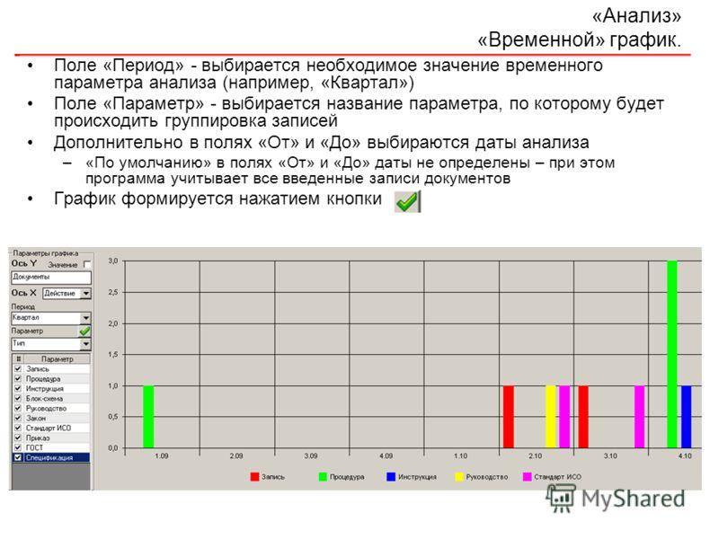«Анализ» «Временной» график. Поле «Период» - выбирается необходимое значение временного параметра анализа (например, «Квартал») Поле «Параметр» - выбирается название параметра, по которому будет происходить группировка записей Дополнительно в полях «