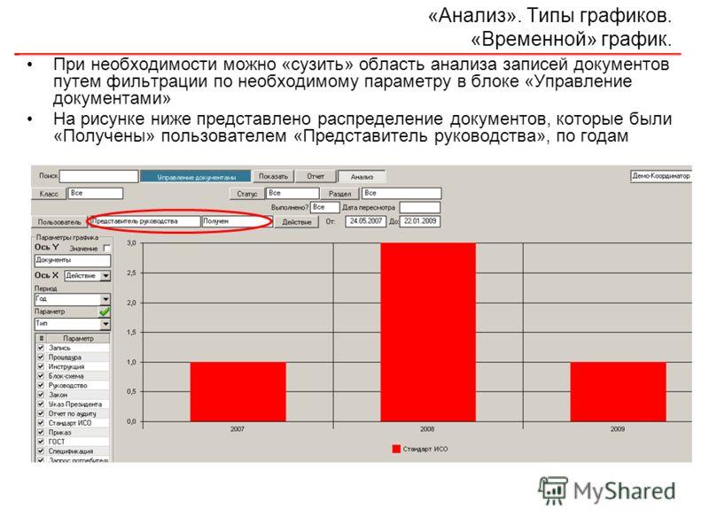 «Анализ». Типы графиков. «Временной» график. При необходимости можно «сузить» область анализа записей документов путем фильтрации по необходимому параметру в блоке «Управление документами» На рисунке ниже представлено распределение документов, которы