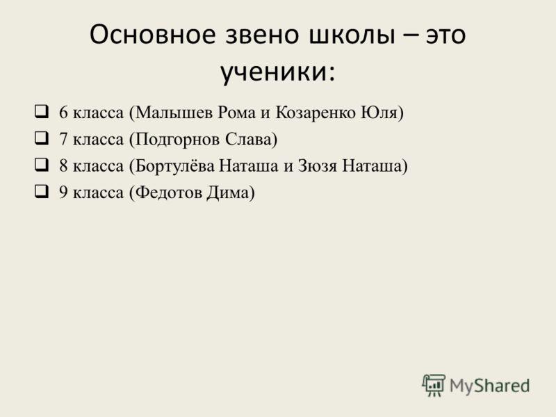Основное звено школы – это ученики: 6 класса (Малышев Рома и Козаренко Юля) 7 класса (Подгорнов Слава) 8 класса (Бортулёва Наташа и Зюзя Наташа) 9 класса (Федотов Дима)