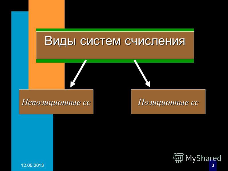 12.05.20133 Непозиционные сс Позиционные сс Виды систем счисления