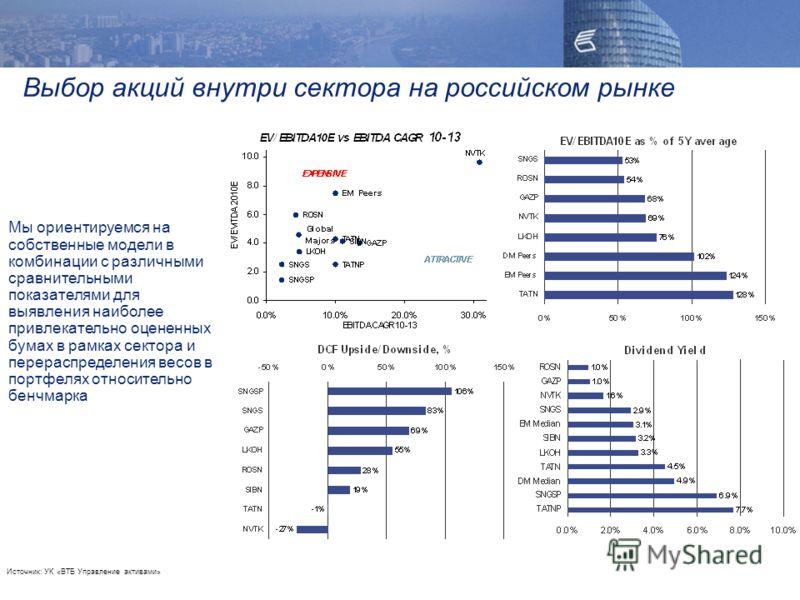 Выбор акций внутри сектора на российском рынке Мы ориентируемся на собственные модели в комбинации с различными сравнительными показателями для выявления наиболее привлекательно оцененных бумах в рамках сектора и перераспределения весов в портфелях о