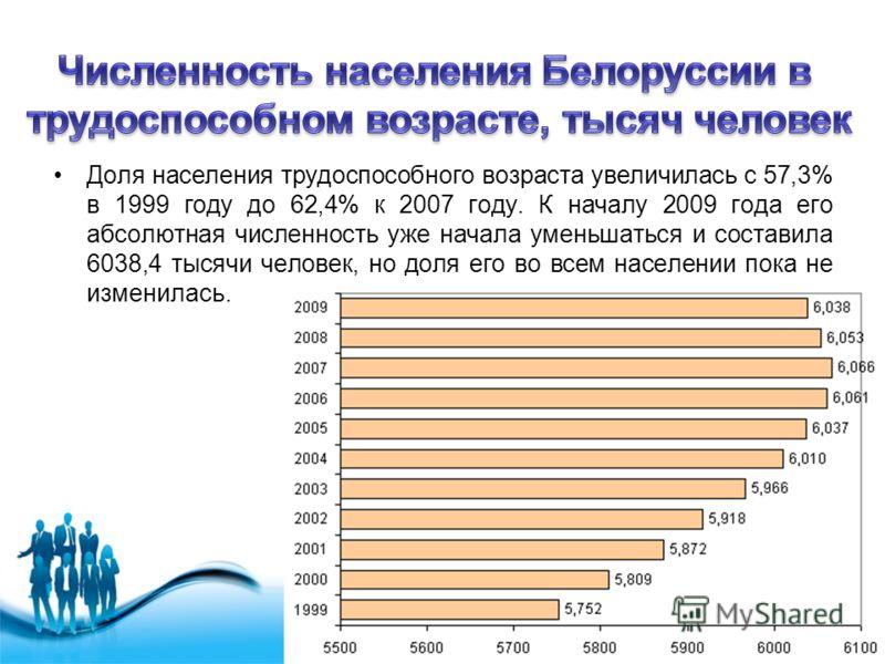 Free Powerpoint Templates Page 12 Доля населения трудоспособного возраста увеличилась с 57,3% в 1999 году до 62,4% к 2007 году. К началу 2009 года его абсолютная численность уже начала уменьшаться и составила 6038,4 тысячи человек, но доля его во все