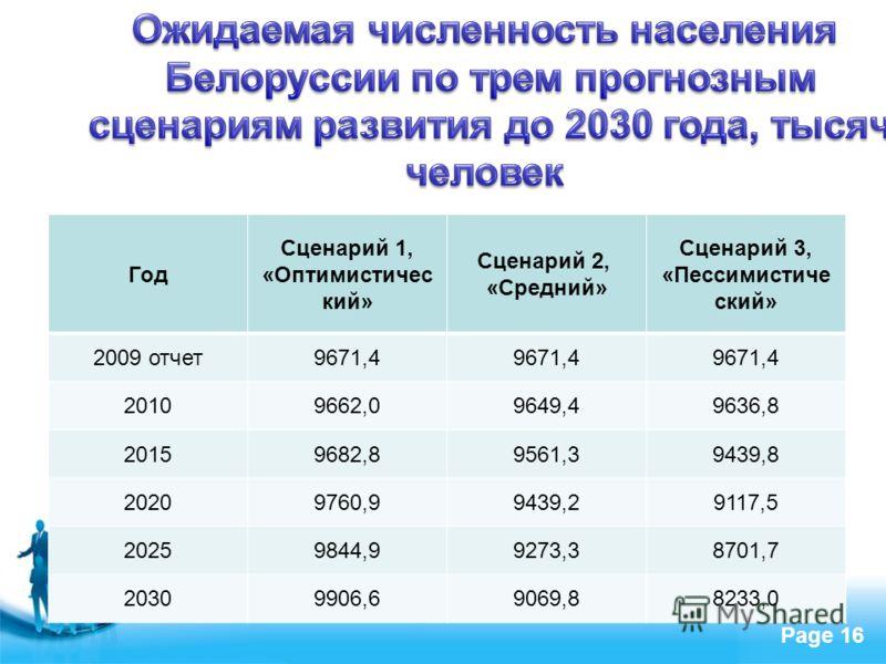 Free Powerpoint Templates Page 16 Год Сценарий 1, «Оптимистичес кий» Сценарий 2, «Средний» Сценарий 3, «Пессимистиче ский» 2009 отчет9671,4 20109662,09649,49636,8 20159682,89561,39439,8 20209760,99439,29117,5 20259844,99273,38701,7 20309906,69069,882