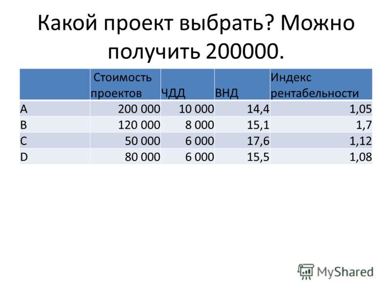 Какой проект выбрать? Можно получить 200000. Стоимость проектовЧДДВНД Индекс рентабельности A200 00010 00014,41,05 B120 0008 00015,11,7 C50 0006 00017,61,12 D80 0006 00015,51,08