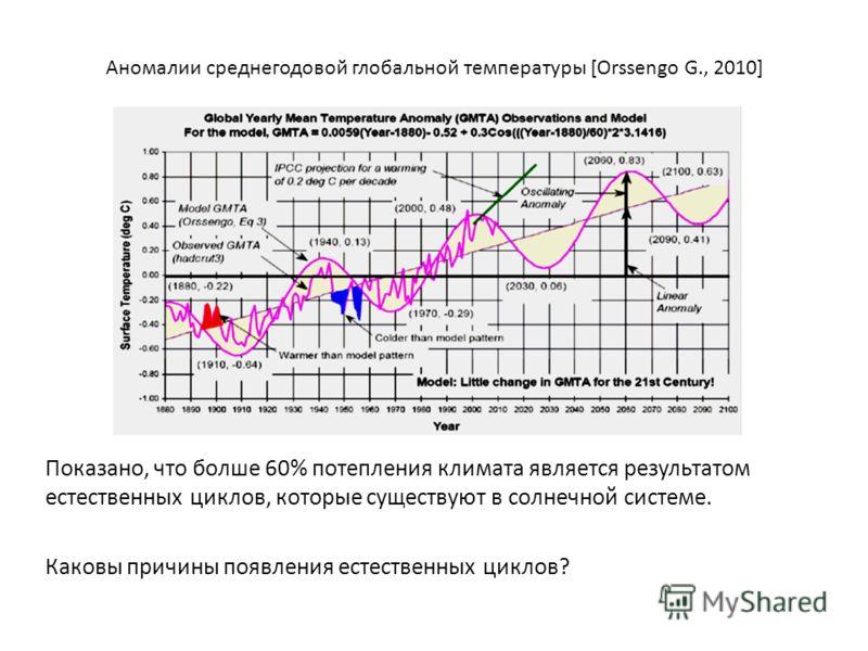 Аномалии среднегодовой глобальной температуры [Orssengo G., 2010] Показано, что болше 60% потепления климата является результатом естественных циклов, которые существуют в солнечной системе. Каковы причины появления естественных циклов?