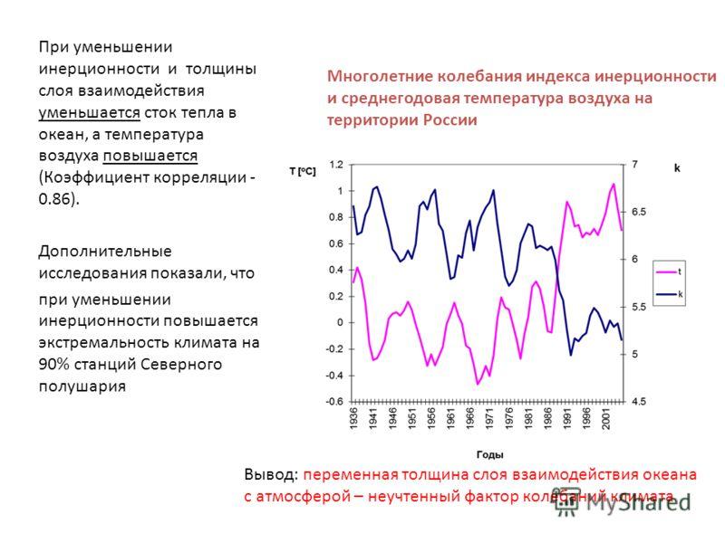 Многолетние колебания индекса инерционности и среднегодовая температура воздуха на территории России При уменьшении инерционности и толщины слоя взаимодействия уменьшается сток тепла в океан, а температура воздуха повышается (Коэффициент корреляции -