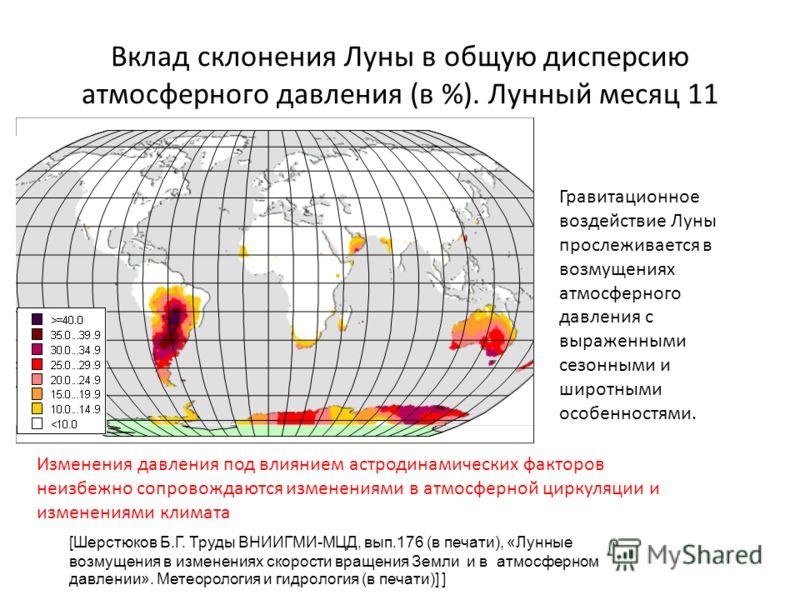 Вклад склонения Луны в общую дисперсию атмосферного давления (в %). Лунный месяц 11 Гравитационное воздействие Луны прослеживается в возмущениях атмосферного давления с выраженными сезонными и широтными особенностями. Изменения давления под влиянием