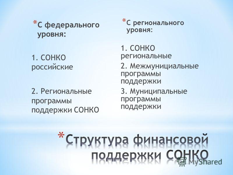 * С федерального уровня: 1. СОНКО российские 2. Региональные программы поддержки СОНКО * С регионального уровня: 1. СОНКО региональные 2. Межмунициальные программы поддержки 3. Муниципальные программы поддержки