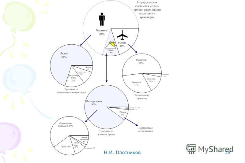 Н.И. Плотников 18
