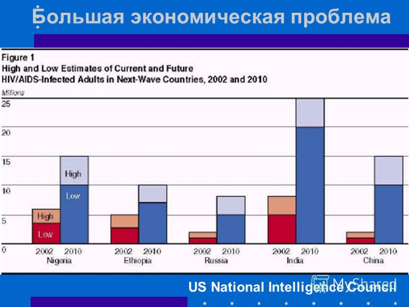 US National Intelligence Council Большая экономическая проблема
