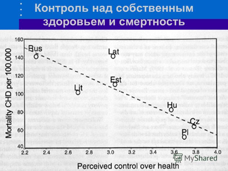 Контроль над собственным здоровьем и смертность