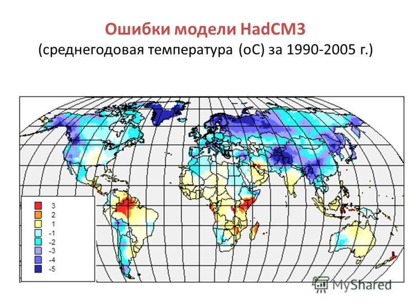 Ошибки модели HadCM3 (среднегодовая температура (оС) за 1990-2005 г.)