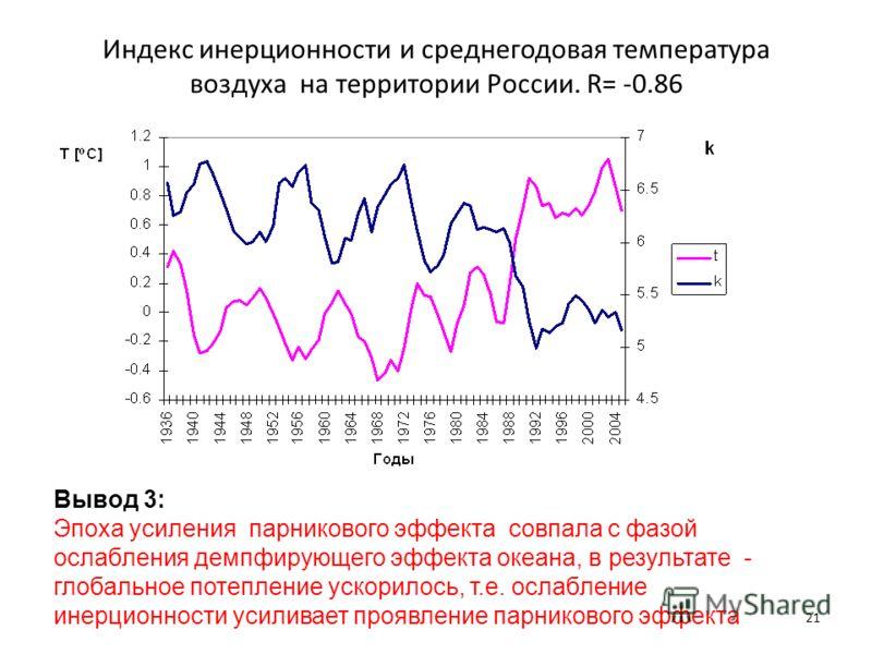 21 Индекс инерционности и среднегодовая температура воздуха на территории России. R= -0.86 Вывод 3: Эпоха усиления парникового эффекта совпала с фазой ослабления демпфирующего эффекта океана, в результате - глобальное потепление ускорилось, т.е. осла