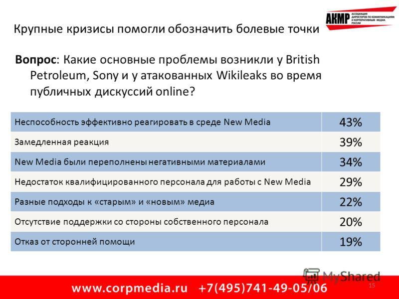 15 Крупные кризисы помогли обозначить болевые точки Вопрос: Какие основные проблемы возникли у British Petroleum, Sony и у атакованных Wikileaks во время публичных дискуссий online? Неспособность эффективно реагировать в среде New Media 43% Замедленн