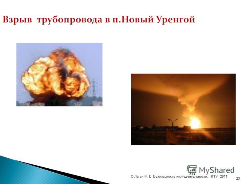 23 © Леган М. В. Безопасность жизнедеятельности, НГТУ, 2011 Взрыв трубопровода в п.Новый Уренгой