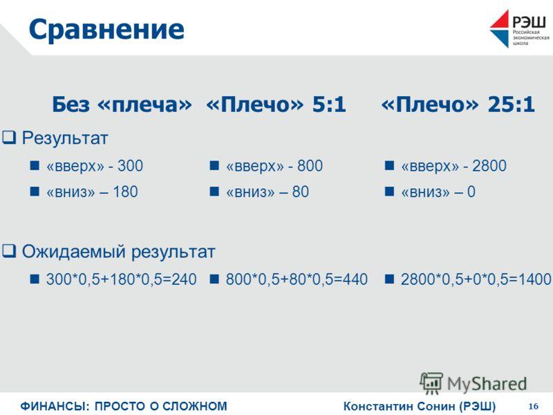 Сравнение Без «плеча» Результат «вверх» - 300 «вниз» – 180 Ожидаемый результат 300*0,5+180*0,5=240 «Плечо» 5:1 «вверх» - 800 «вниз» – 80 800*0,5+80*0,5=440 16 «Плечо» 25:1 «вверх» - 2800 «вниз» – 0 2800*0,5+0*0,5=1400 ФИНАНСЫ: ПРОСТО О СЛОЖНОМ Конста