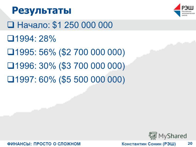 Результаты Начало: $1 250 000 000 1994: 28% 1995: 56% ($2 700 000 000) 1996: 30% ($3 700 000 000) 1997: 60% ($5 500 000 000) 20 ФИНАНСЫ: ПРОСТО О СЛОЖНОМ Константин Сонин (РЭШ)