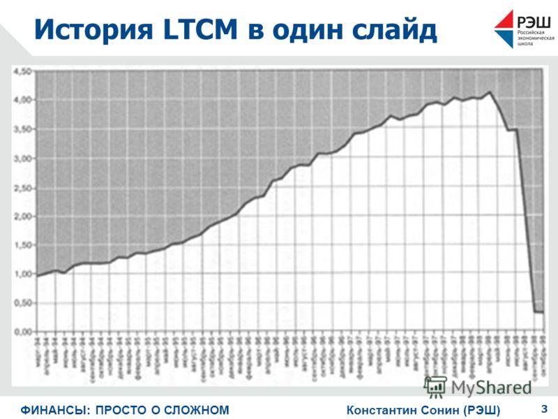 История LTCM в один слайд 3 ФИНАНСЫ: ПРОСТО О СЛОЖНОМ Константин Сонин (РЭШ)