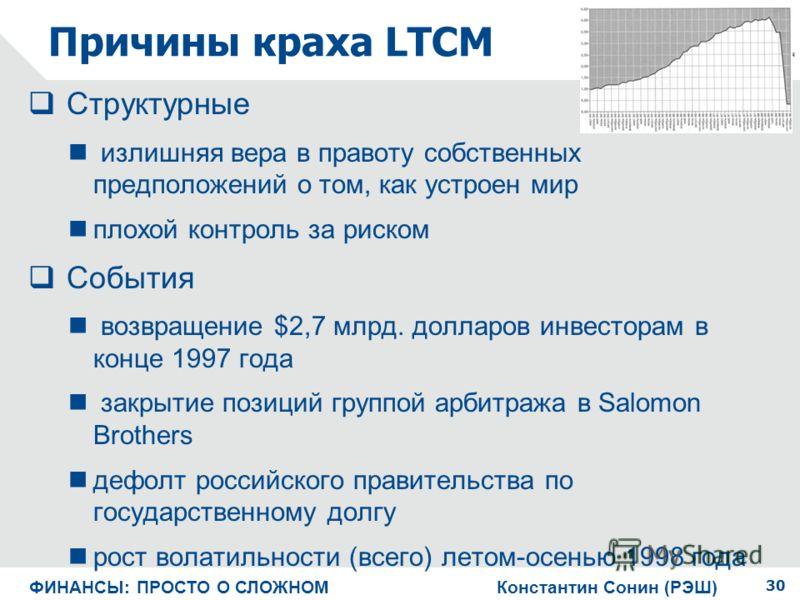 Причины краха LTCM Структурные излишняя вера в правоту собственных предположений о том, как устроен мир плохой контроль за риском События возвращение $2,7 млрд. долларов инвесторам в конце 1997 года закрытие позиций группой арбитража в Salomon Brothe