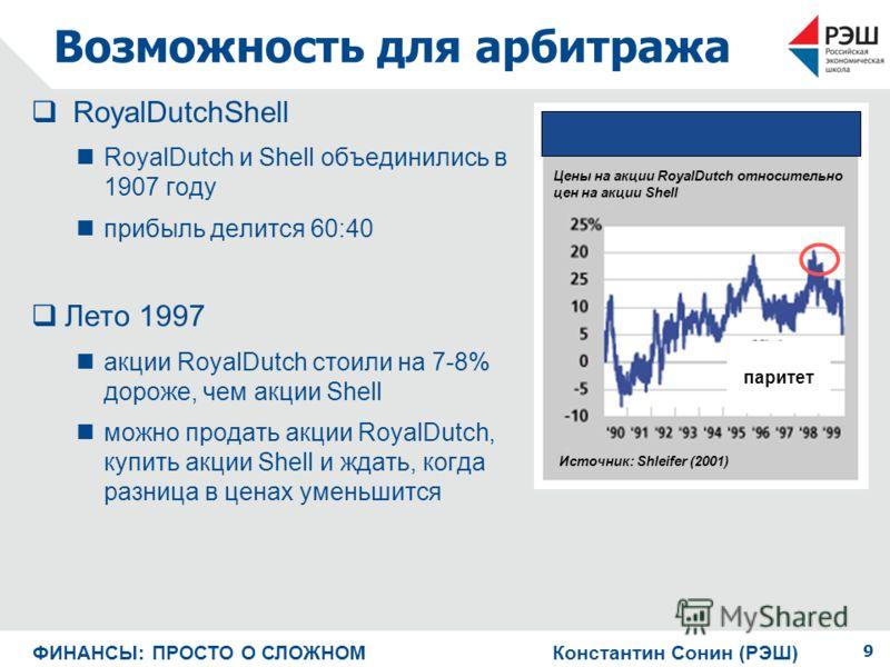 Возможность для арбитража RoyalDutchShell RoyalDutch и Shell объединились в 1907 году прибыль делится 60:40 Лето 1997 акции RoyalDutch стоили на 7-8% дороже, чем акции Shell можно продать акции RoyalDutch, купить акции Shell и ждать, когда разница в
