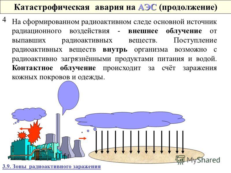 Особенности аварий на АЭС (продолжение) 2. Катастрофическая авария с разрушением реактора происходит вследствие теплового взрыва. Продукты деления выбрасываются от реактора на высоту до 1,5 км. В связи с тем, что при работе реактора в нём происходит