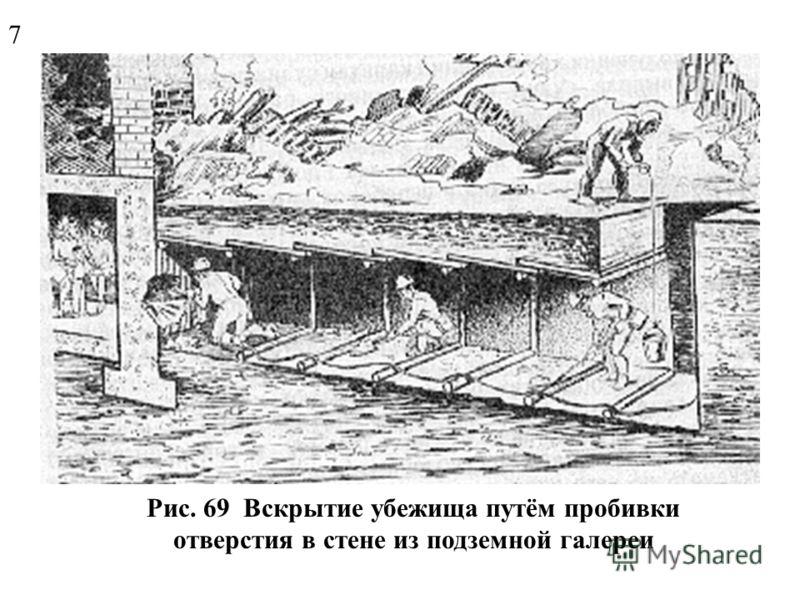 Рис. 68 Вскрытие убежища путём пробивки отверстия в перекрытии 6