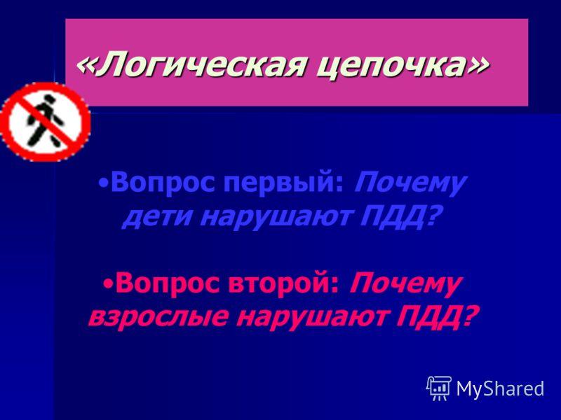 «Логическая цепочка» Вопрос первый: Почему дети нарушают ПДД? Вопрос второй: Почему взрослые нарушают ПДД?