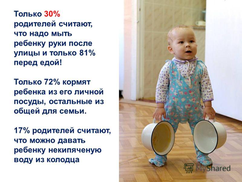 Только 30% родителей считают, что надо мыть ребенку руки после улицы и только 81% перед едой! Только 72% кормят ребенка из его личной посуды, остальные из общей для семьи. 17% родителей считают, что можно давать ребенку некипяченую воду из колодца