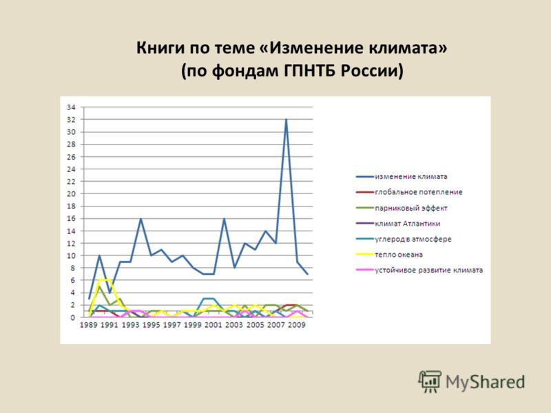 Книги по теме «Изменение климата» (по фондам ГПНТБ России)