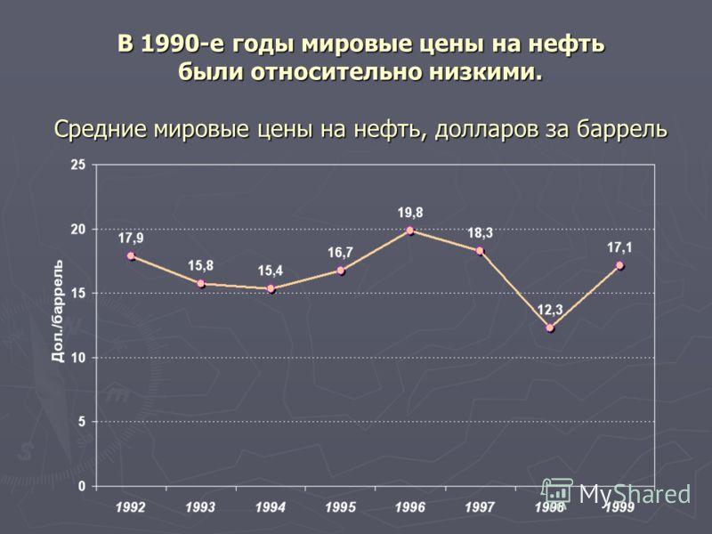 В 1990-е годы мировые цены на нефть были относительно низкими. Средние мировые цены на нефть, долларов за баррель