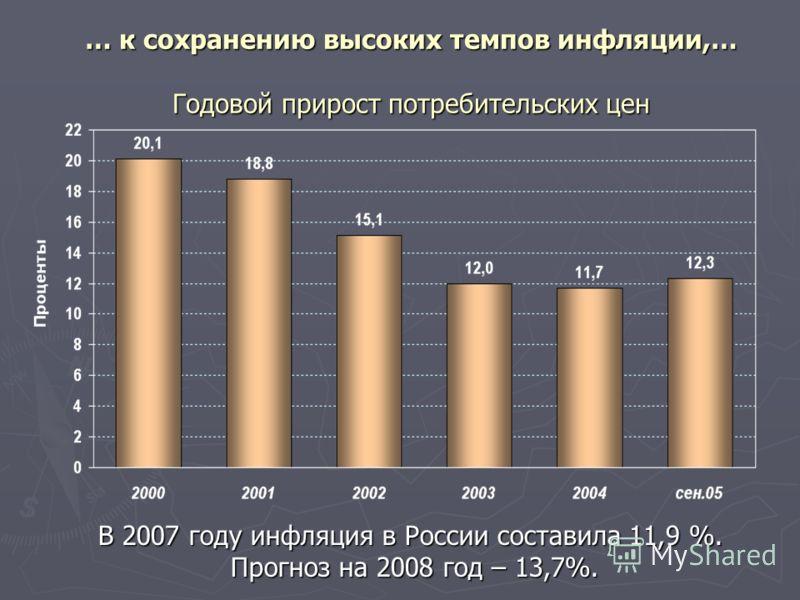 … к сохранению высоких темпов инфляции,… Годовой прирост потребительских цен В 2007 году инфляция в России составила 11,9 %. Прогноз на 2008 год – 13,7%.