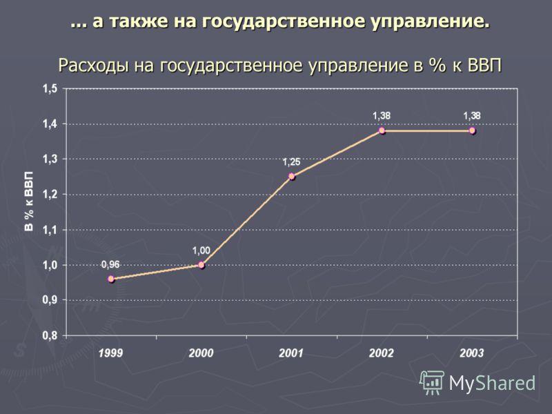 ... а также на государственное управление. Расходы на государственное управление в % к ВВП