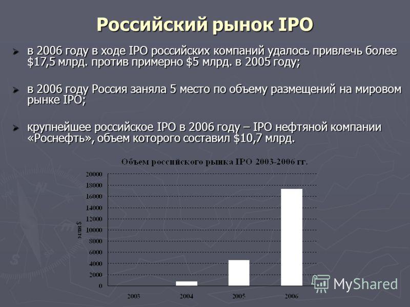 Российский рынок IPO в 2006 году в ходе IPO российских компаний удалось привлечь более $17,5 млрд. против примерно $5 млрд. в 2005 году; в 2006 году в ходе IPO российских компаний удалось привлечь более $17,5 млрд. против примерно $5 млрд. в 2005 год