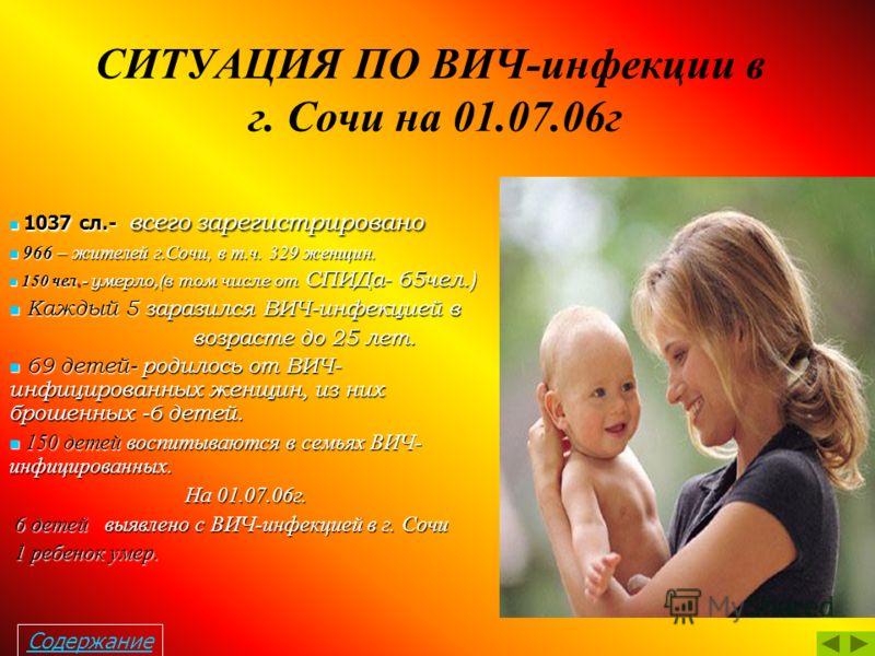 Статистика ВИЧ-инфекции по Краснодарскому краю