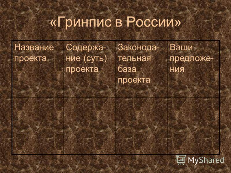 «Гринпис в России» Название проекта Содержа- ние (суть) проекта Законода- тельная база проекта Ваши предложе- ния
