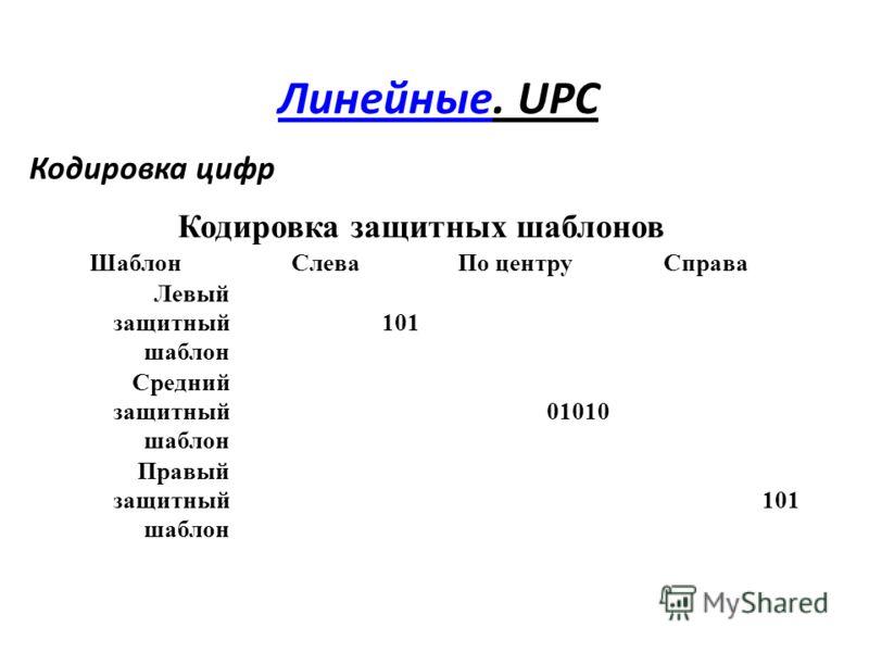 ЛинейныеЛинейные. UPC Кодировка цифр Кодировка защитных шаблонов ШаблонСлеваПо центруСправа Левый защитный шаблон 101 Средний защитный шаблон 01010 Правый защитный шаблон 101