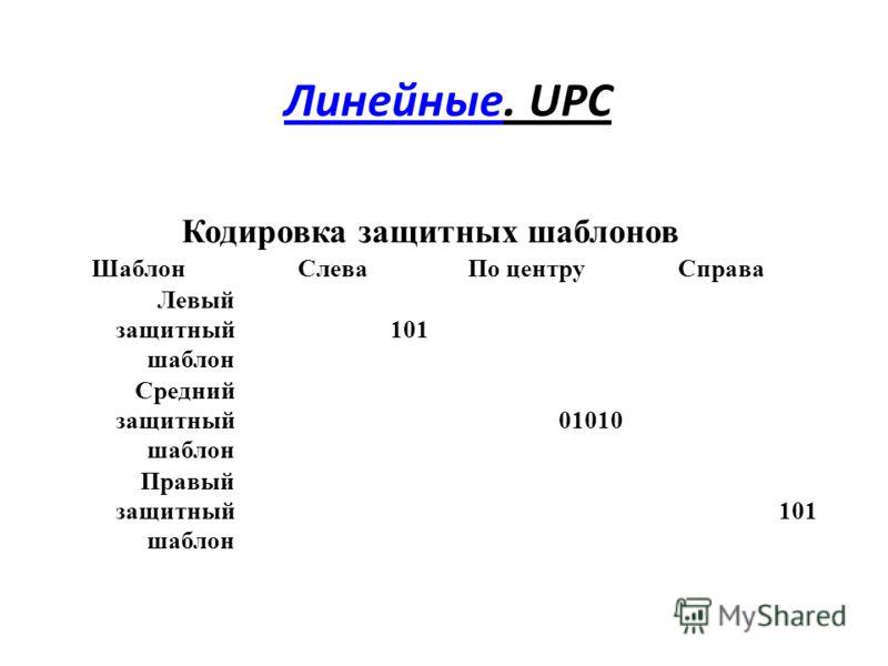 ЛинейныеЛинейные. UPC Кодировка защитных шаблонов ШаблонСлеваПо центруСправа Левый защитный шаблон 101 Средний защитный шаблон 01010 Правый защитный шаблон 101
