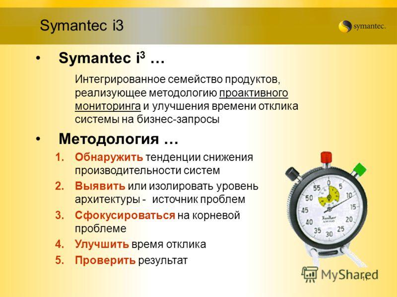 11 Symantec i 3 … Интегрированное семейство продуктов, реализующее методологию проактивного мониторинга и улучшения времени отклика системы на бизнес-запросы Методология … 1.Обнаружить тенденции снижения производительности систем 2.Выявить или изолир