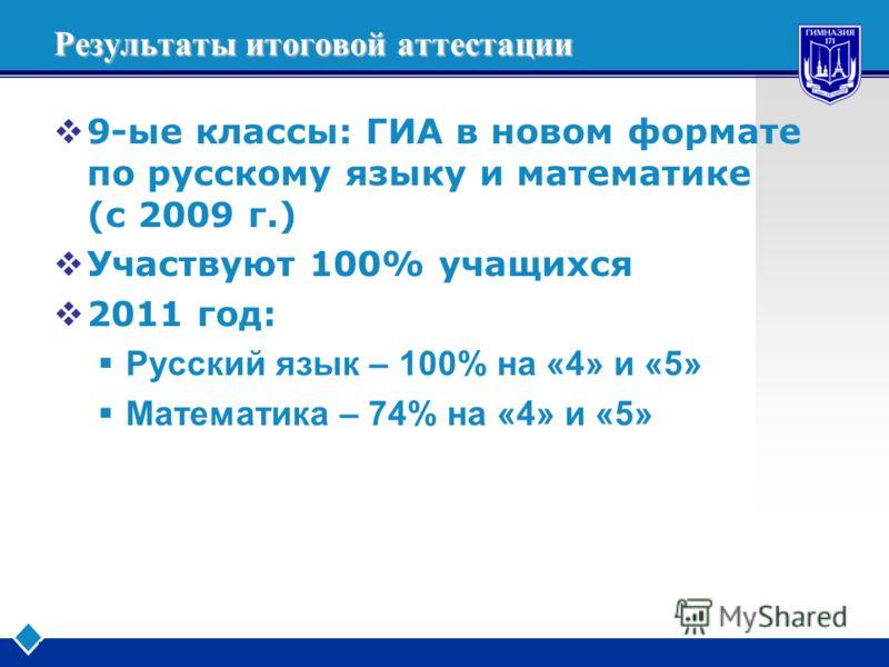 LOGO www.themegallery.com Company Logo Результаты итоговой аттестации 9-ые классы: ГИА в новом формате по русскому языку и математике (с 2009 г.) Участвуют 100% учащихся 2011 год: Русский язык – 100% на «4» и «5» Математика – 74% на «4» и «5»