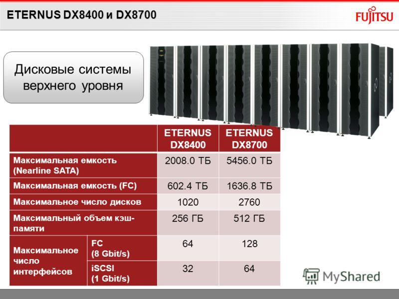 ETERNUS DX410 и DX440 ETERNUS DX410 ETERNUS DX440 Максимальная емкость (Nearline SATA) 414.4 ТБ834.4 ТБ Максимальная емкость (FC) 126.0 ТБ252.0 ТБ Максимальное число дисков 210420 Максимальный объем кэш- памяти 8 ГБ32 ГБ Максимальное число интерфейсо