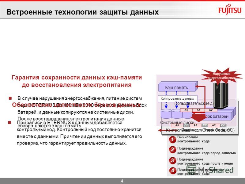 Дисковые системы хранения данных ETERNUS DX Mid-range Storage Enterprise Storage ETERNUS DX410 ETERNUS DX440 ETERNUS DX8400 ETERNUS DX8700 ETERNUS DX80/DX90 ETERNUS DX60 Entry-level Storage Емкость Производительность 3