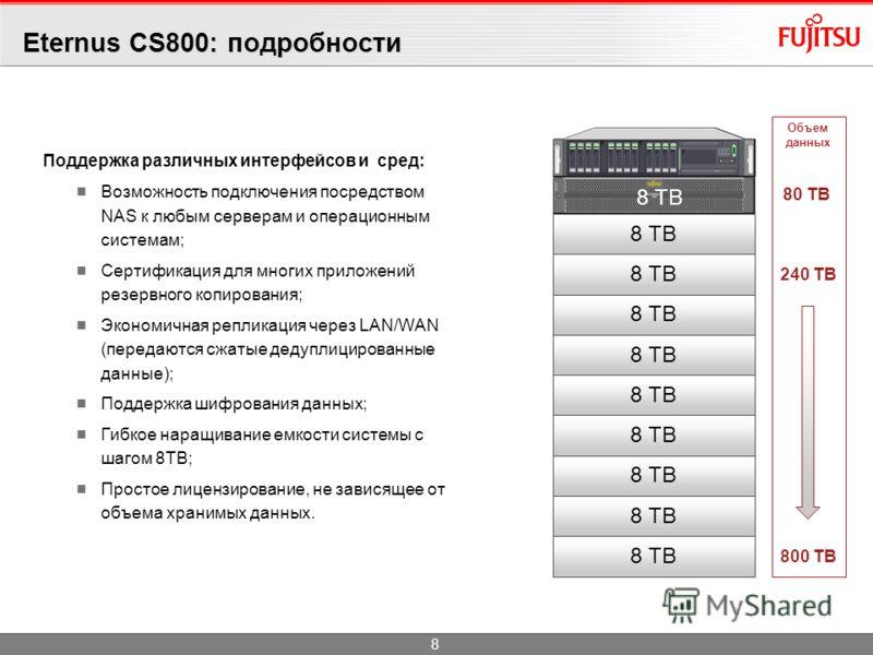 Copyright 2010 FUJITSU TECHNOLOGY SOLUTIONS RGYB P G POG B YRO B Как работает процесс дедупликации Процесс, который: Разбивает данные на блоки переменной длины, базирующиеся на зависимых от данных разделителях Назначает уникальную сигнатуру для каждо