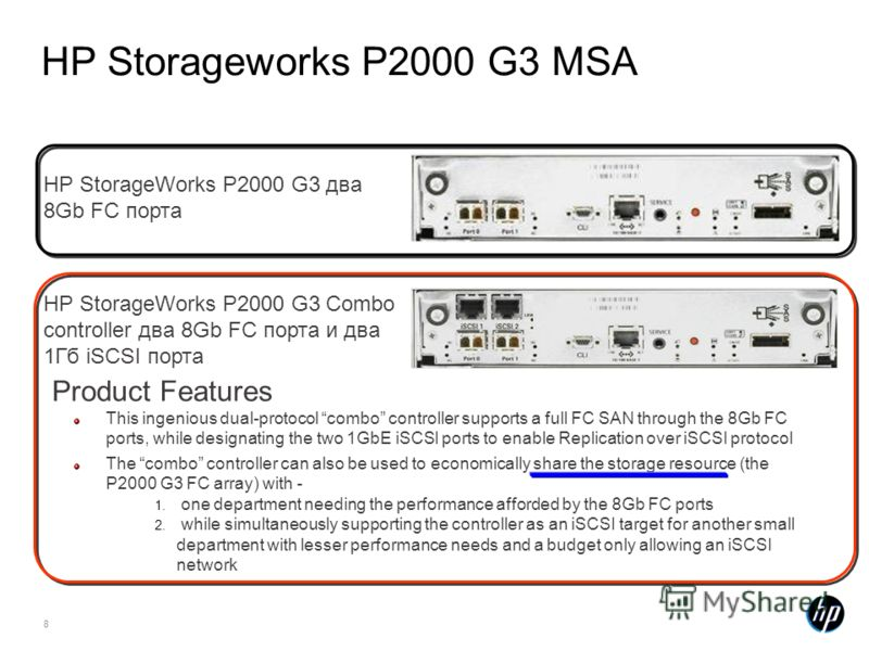 8 HP Storageworks P2000 G3 MSA HP StorageWorks P2000 G3 два 8Gb FC порта Product Features This ingenious dual-protocol combo controller supports a full FC SAN through the 8Gb FC ports, while designating the two 1GbE iSCSI ports to enable Replication
