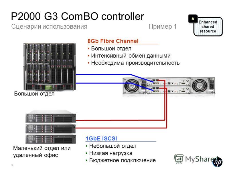 9 Сценарии использованияПример 1 P2000 G3 ComBO controller 8Gb Fibre Channel Большой отдел Интенсивный обмен данными Необходима производительность 1GbE iSCSI Небольшой отдел Низкая нагрузка Бюджетное подключение Большой отдел Маленький отдел или удал