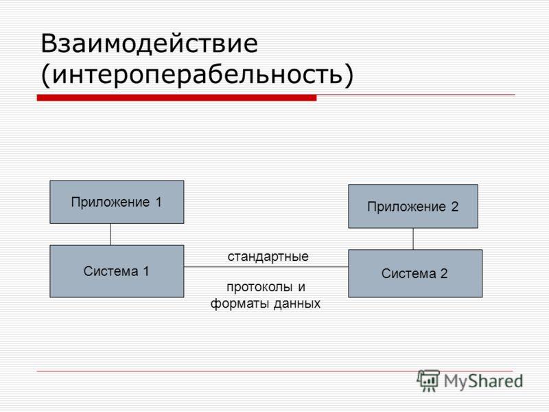 Взаимодействие (интероперабельность) Приложение 1 Система 1 Приложение 2 Система 2 стандартные протоколы и форматы данных